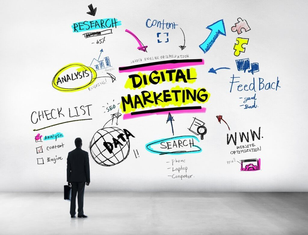 digital marketing - your company in the digital age